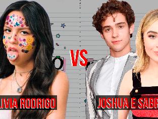 Entenda de uma vez a treta: Olivia Rodrigo vs Joshua Bassett e Sabrina Carpenter